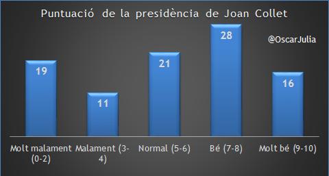 JoanCollet_enquesta_03
