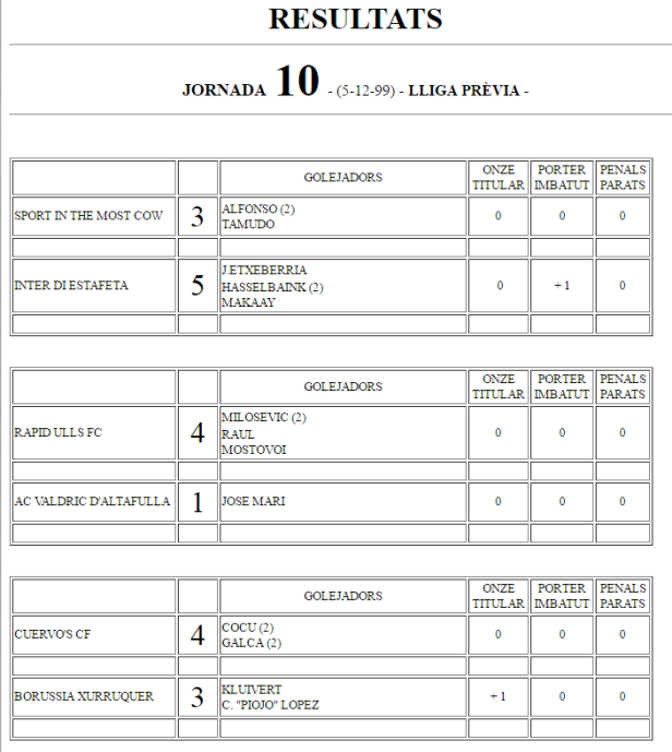 Superlliga_resultats_J10